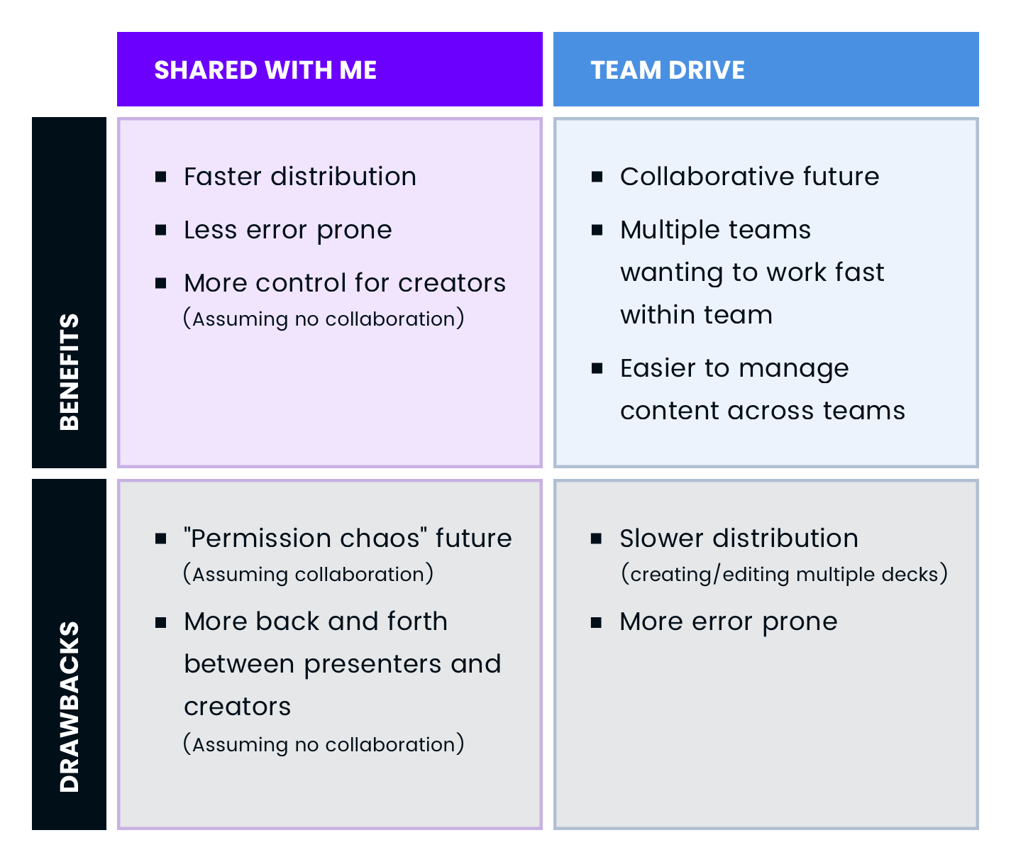 Shared vs Team – Pros and cons-compressed