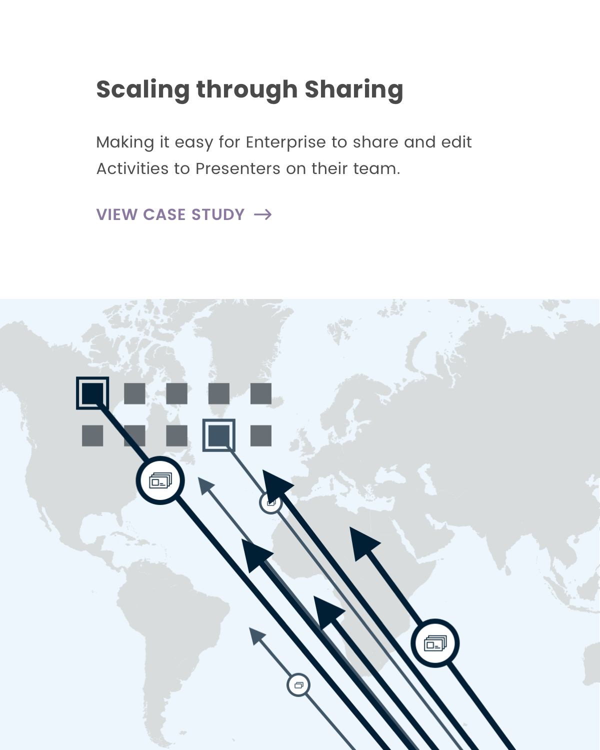 Scaling through Sharing